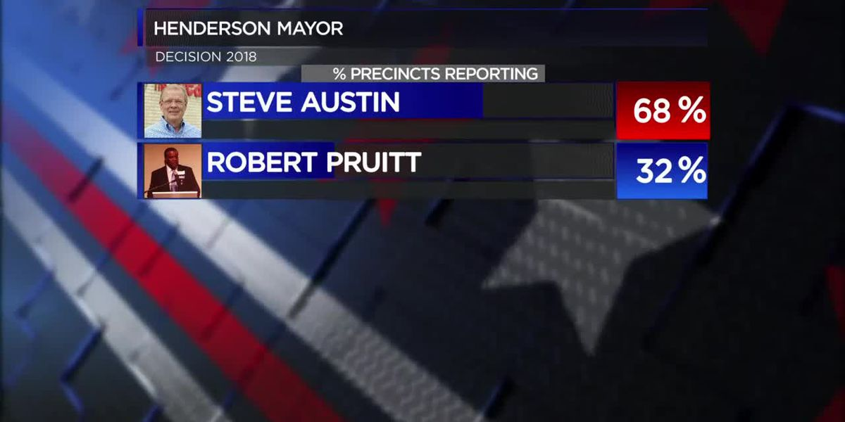 DECISION 2018: Henderson Mayoral race
