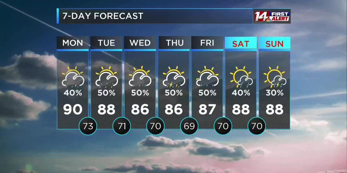 Rain and triple-digit heat index both possible today