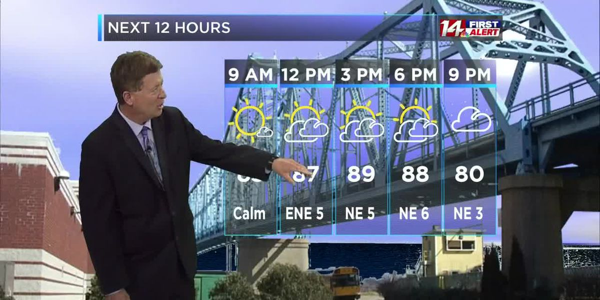 Friday afternoon 14 First Alert Forecast