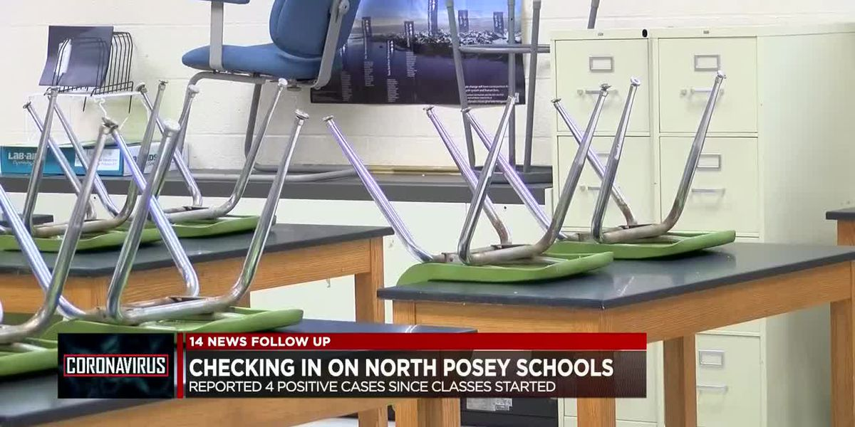MSD of North Posey reported 4 COVID-19 cases since classes started a month ago