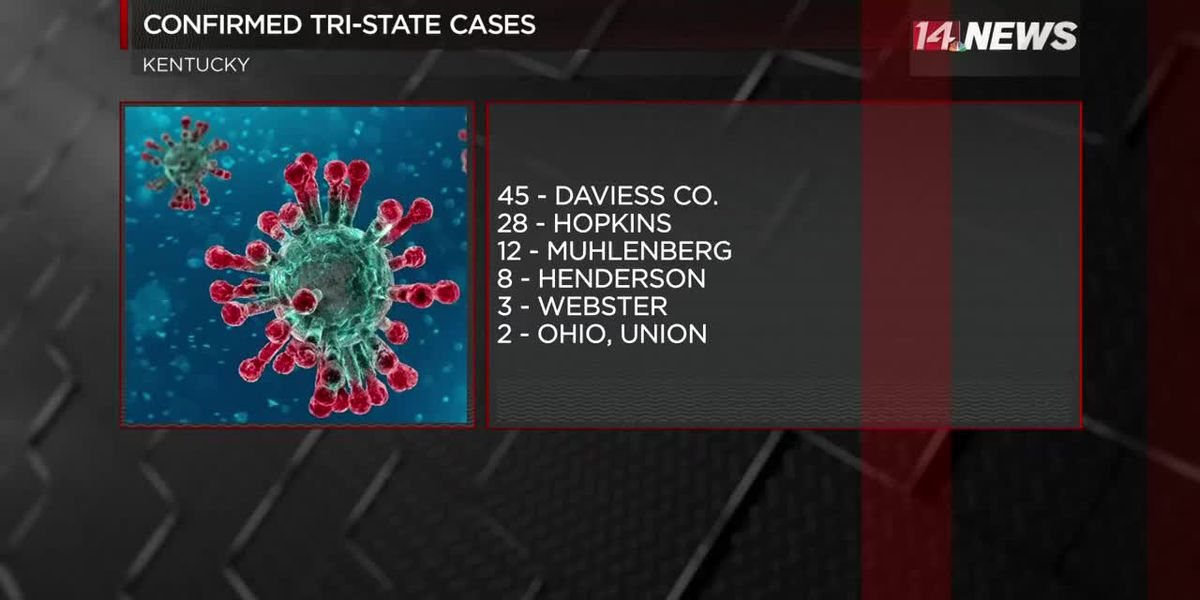 Hopkins Co. officials announce 3rd confirmed COVID-19 death