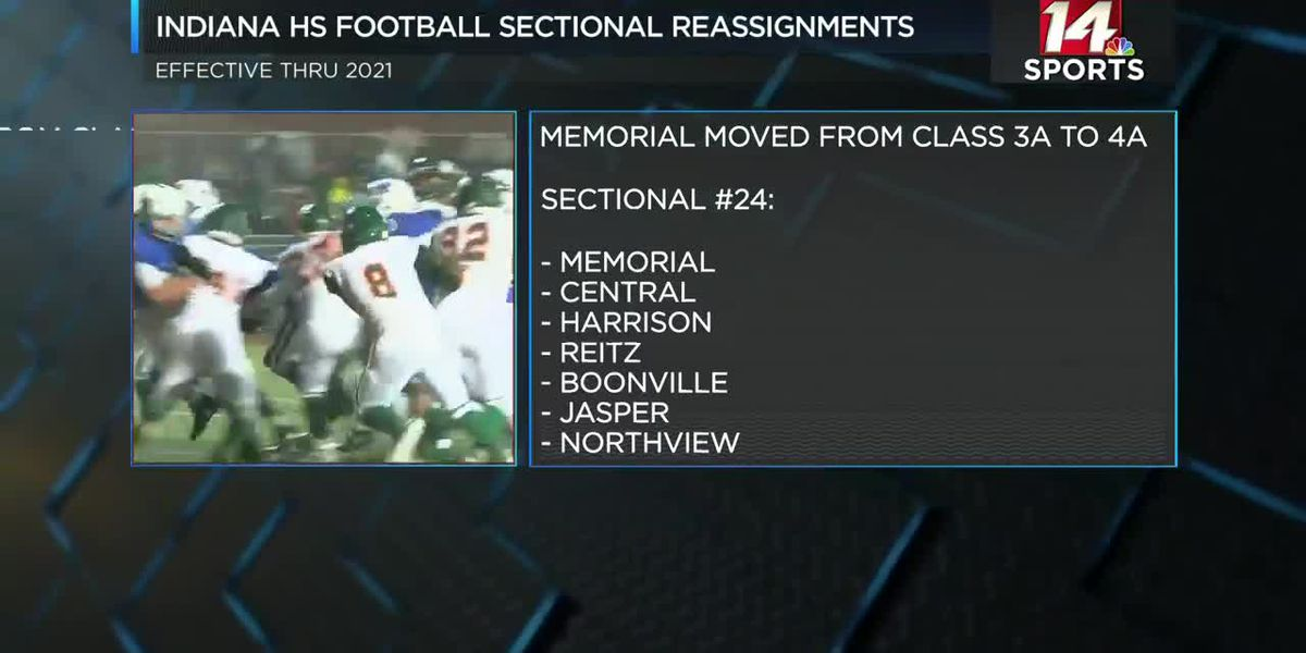 Bosse, Memorial, Southridge assigned new football sectionals