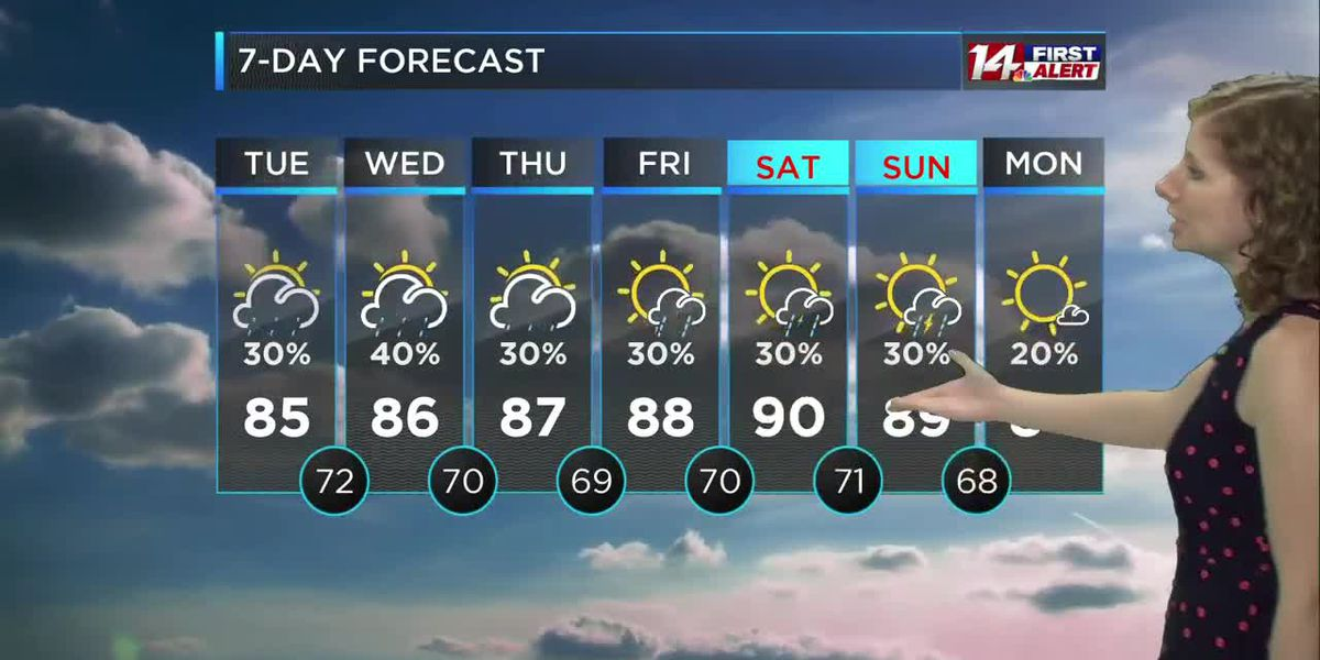 Not as steamy, isolated rain possible