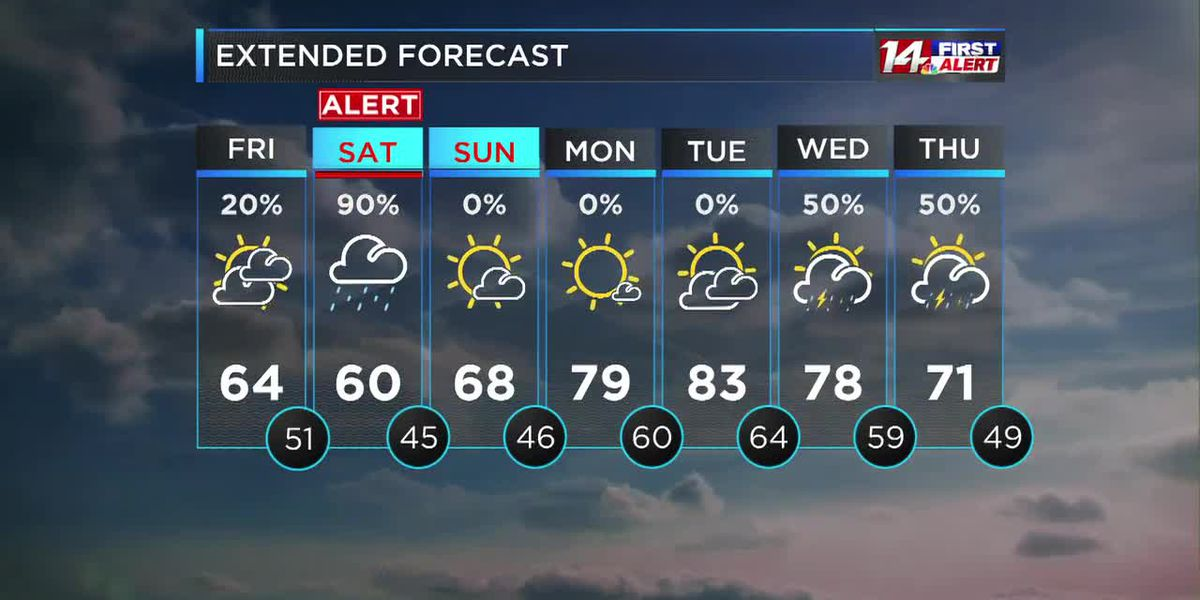 14 First Alert 4/22 at 4pm
