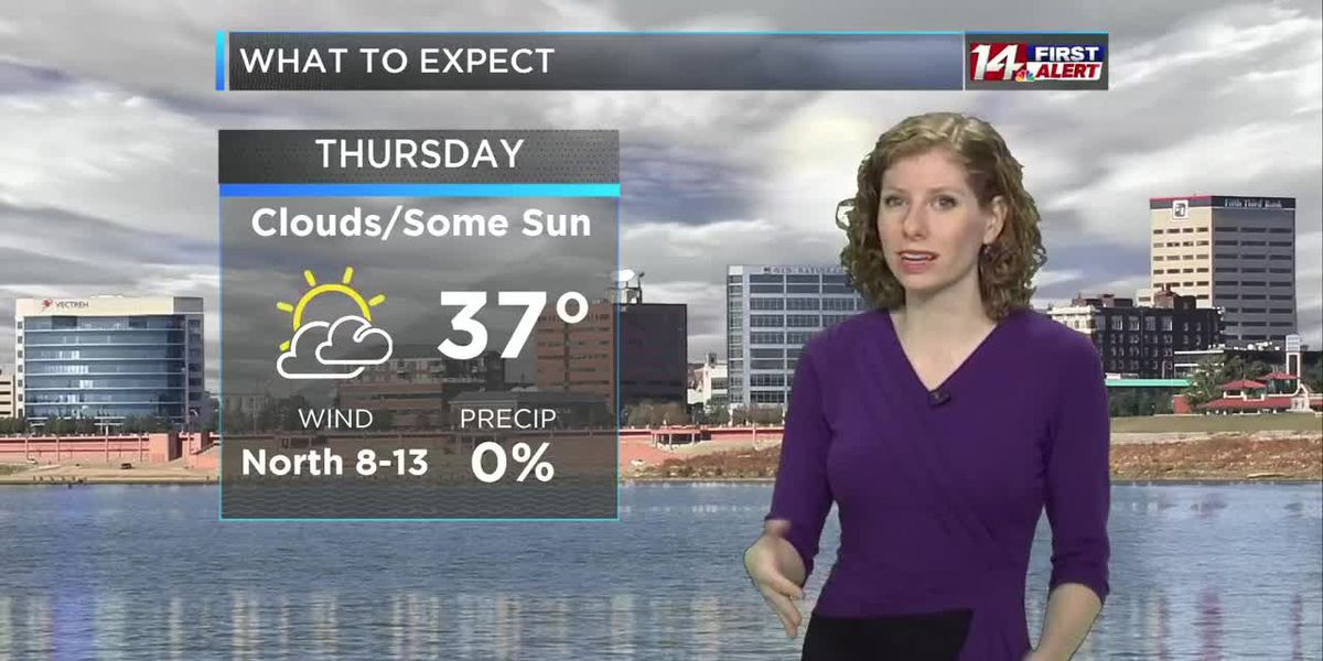 Wednesday afternoon 14 First Alert Forecast