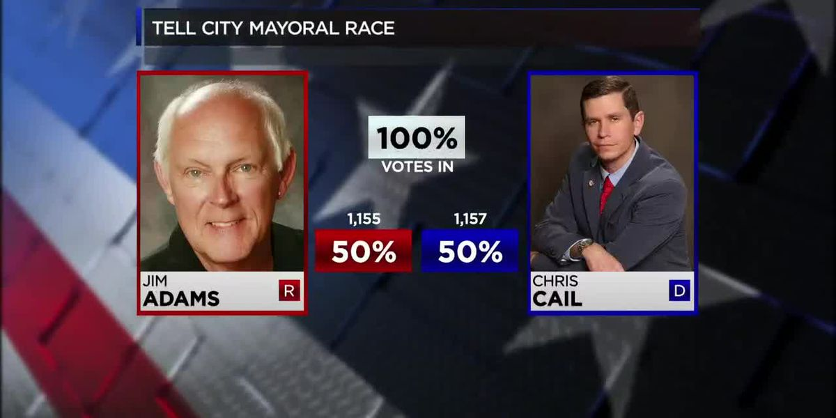 Recount confirms Chris Cail as new Tell City mayor