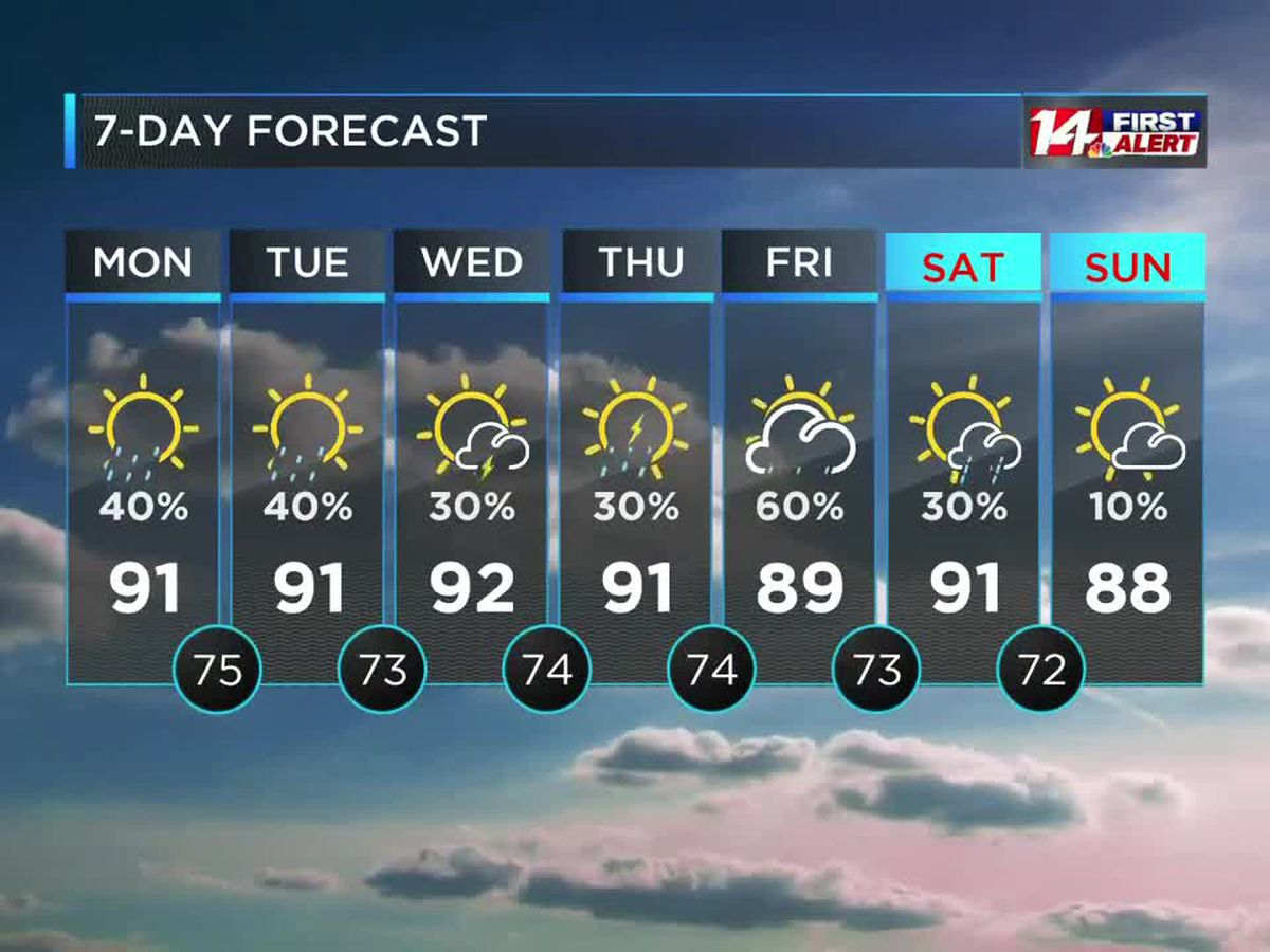 Increasing Storm Chances