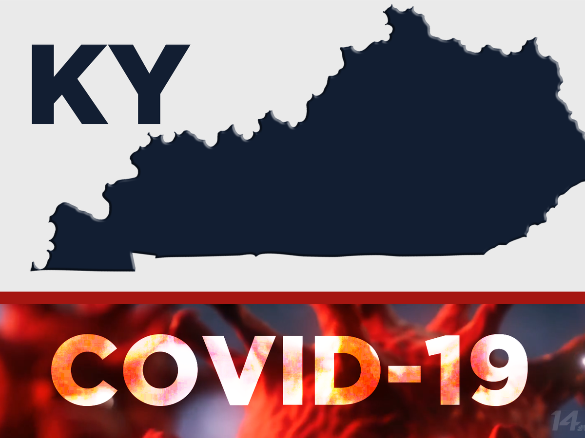 KY announces over 1k new COVID-19 cases for 2nd straight day