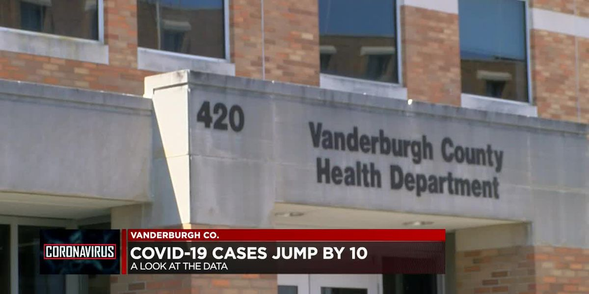 New data reveals details on COVID-19 in Vanderburgh County