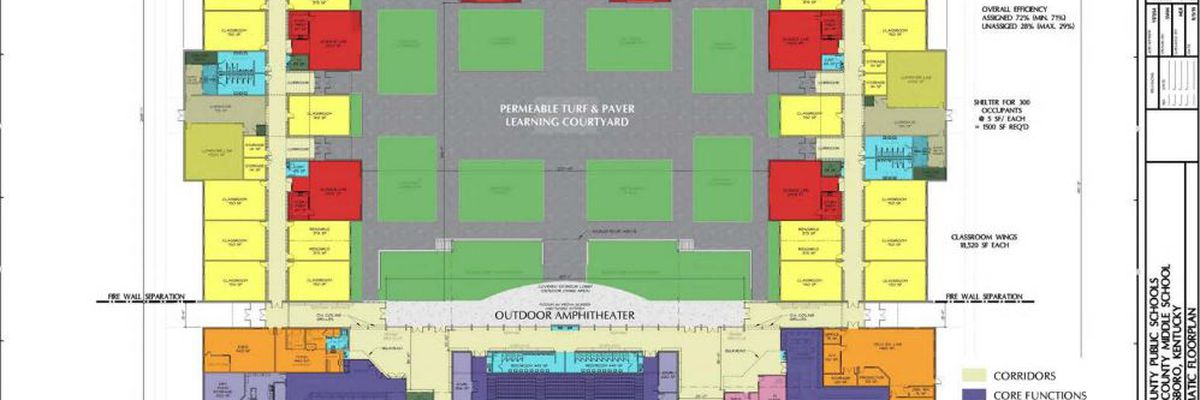 Plans for Daviess County Middle School released