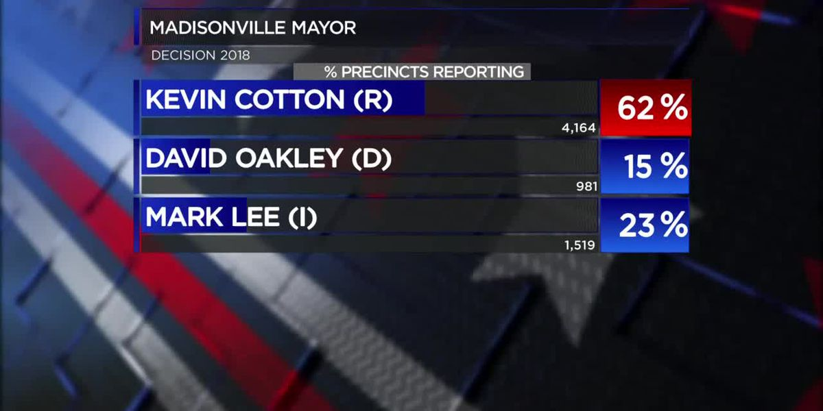 DECISION 2018: Madisonville Mayoral race