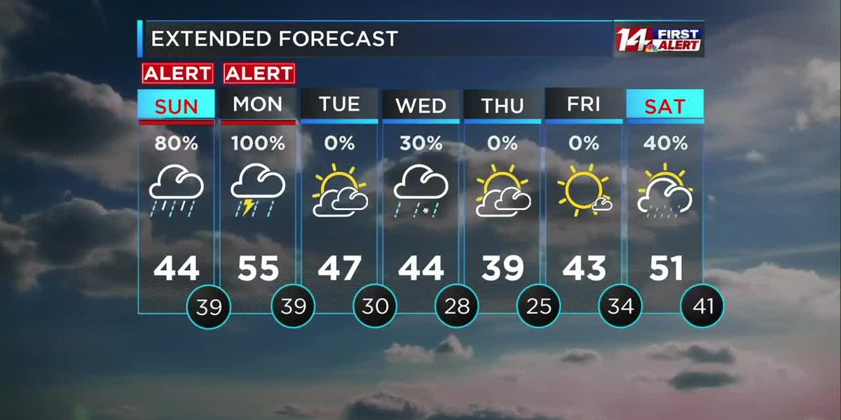 14 First Alert 1/23 at 6pm