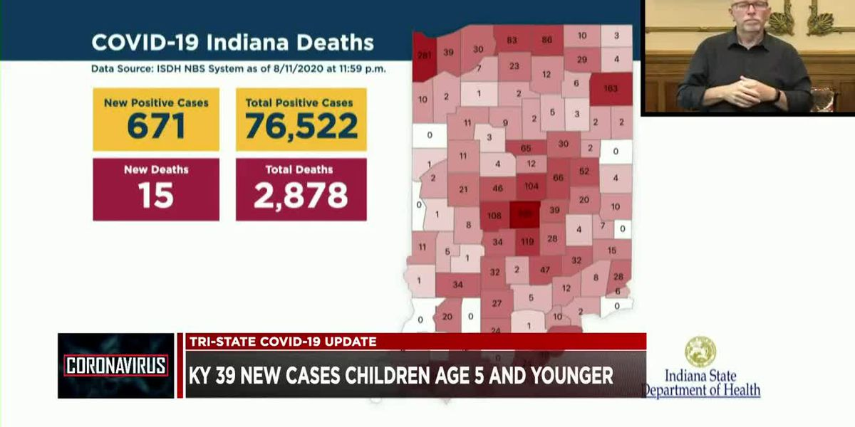 News of the Day - INDIANA