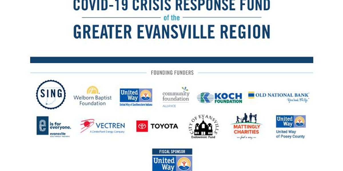 COVID-19 Crisis Response Fund announces 6th round funding recipients