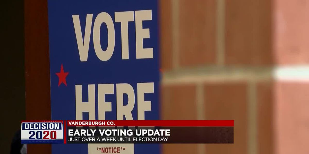 More than 30k have voted early in Vanderburgh County