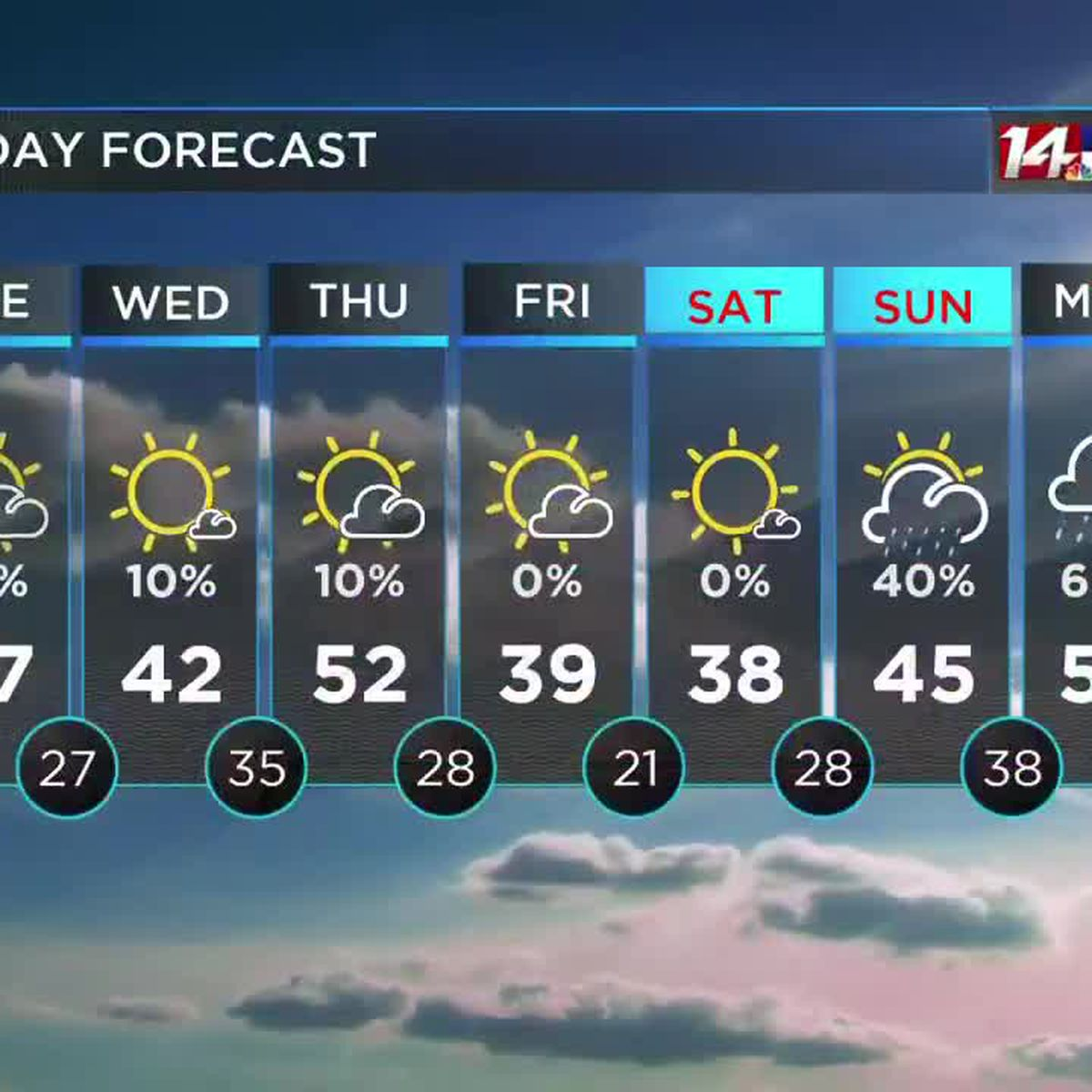14 First Alert 1/19 - Midday