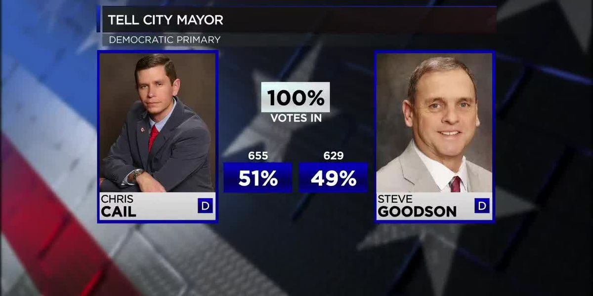 Close Democratic primary for Mayor in Tell City