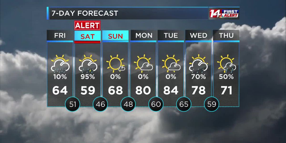 14 First Alert 4/23 - Midday