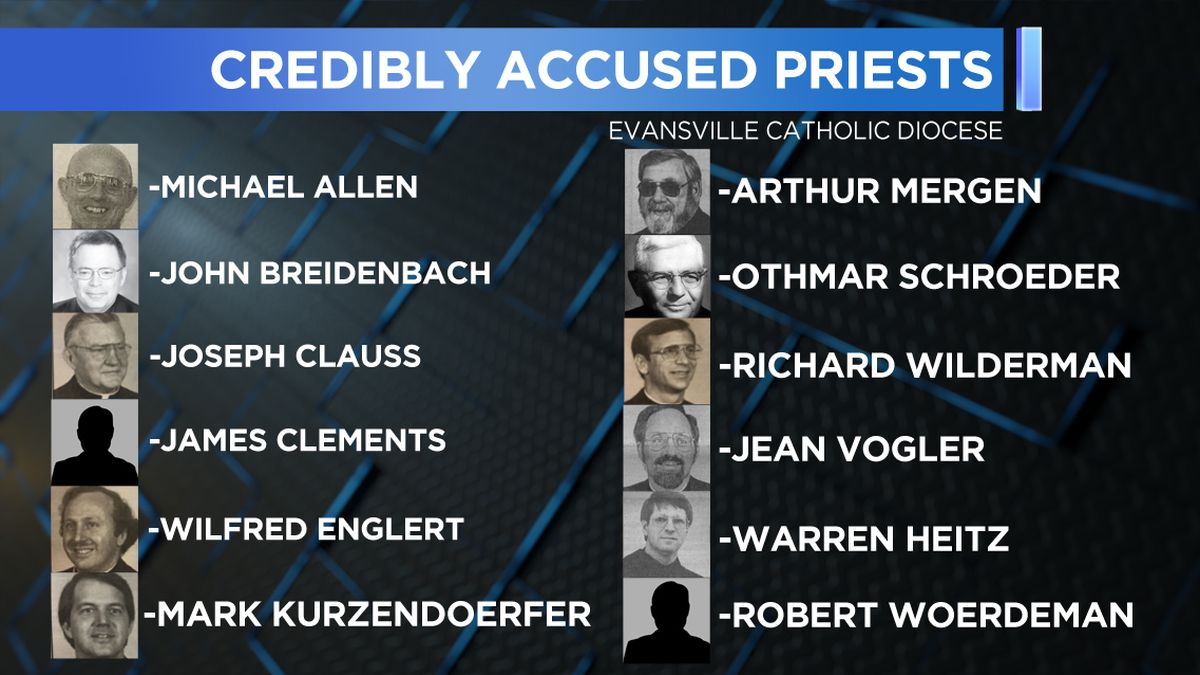 Diocese of Evansville releases list of credible allegations against clergy