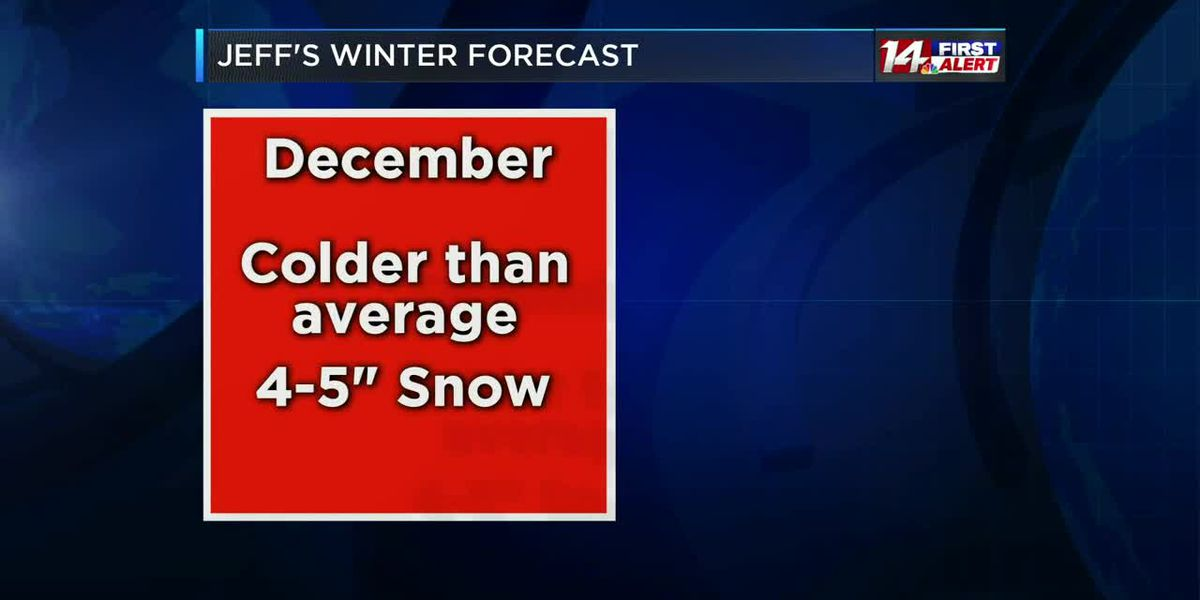 Jeff's Winter Weather Outlook: colder, more snowfall than normal