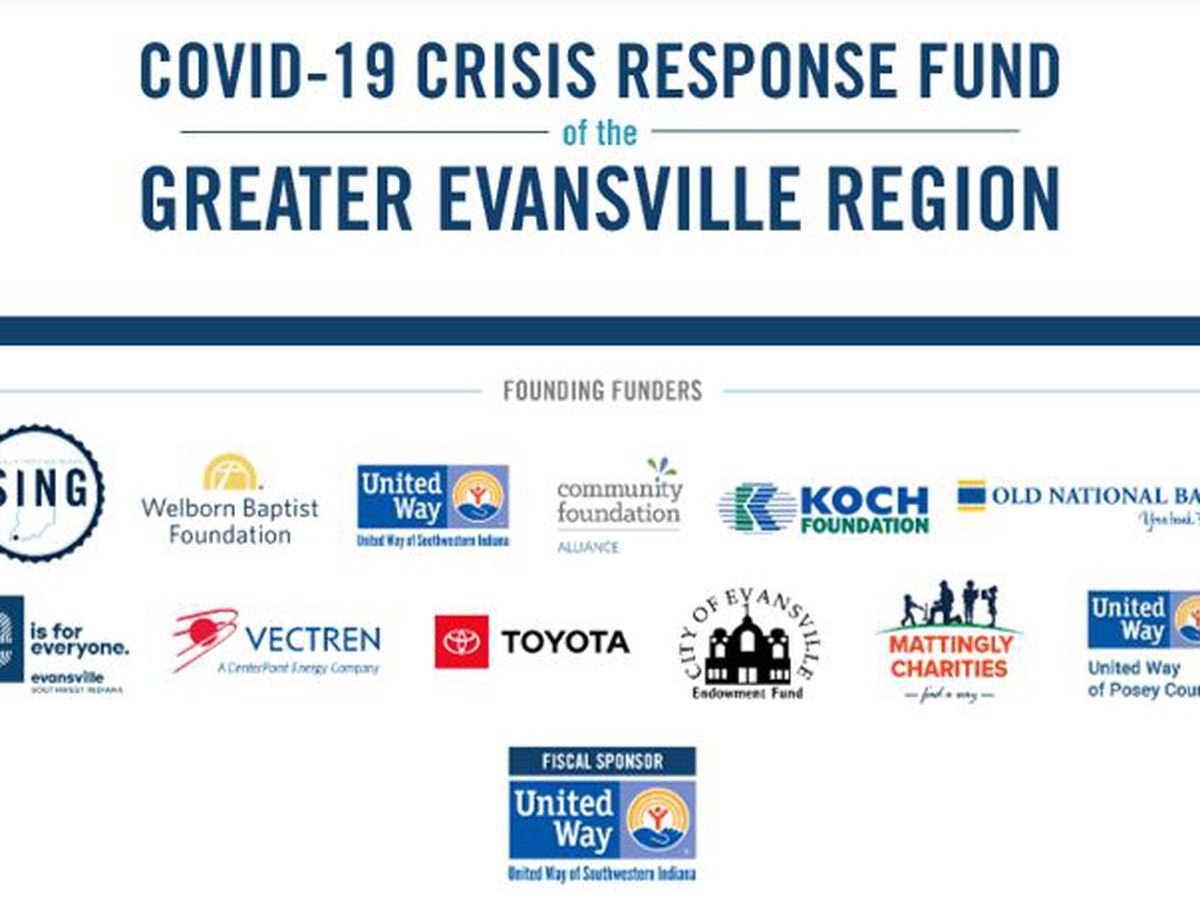 COVID-19 Crisis Response Fund announces 13th round of allocations